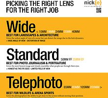 Picking the right lens for the right job. by Nicholas Griffin