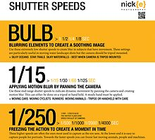 Understanding shutter speed. by Nicholas Griffin