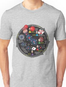 Evolution of the atomic model Unisex T-Shirt