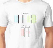 Problem? Unisex T-Shirt