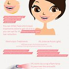 IBeauty Medispa by beautysalon