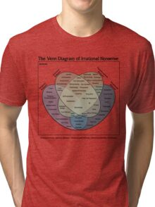 The Venn Diagram of Irrational Nonsense (White T) Tri-blend T-Shirt