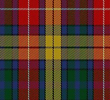 01808 Buchanan (Wilson) Tartan Fabric Print Iphone Case by Detnecs2013