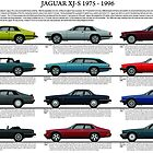 Jaguar XJ-S 1975 to 1996 Model Chart by JetRanger