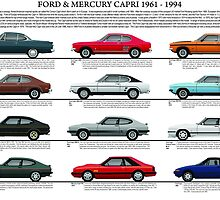 Ford Capri 1961 to 1994 model chart by JetRanger