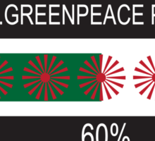 RAM Design: Loading Greenpeace Plate #57 Sticker