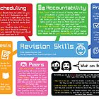 Revision Skills by lessonhacker