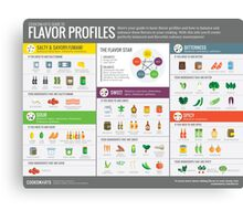 Cook Smarts Guide to Flavor Profiles Canvas Print