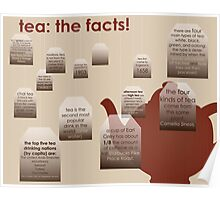 tea: the facts! Poster
