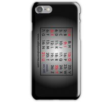 Vowels are Odd iPhone Case/Skin