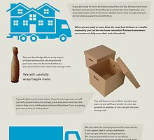 Ready Movers by House Removals