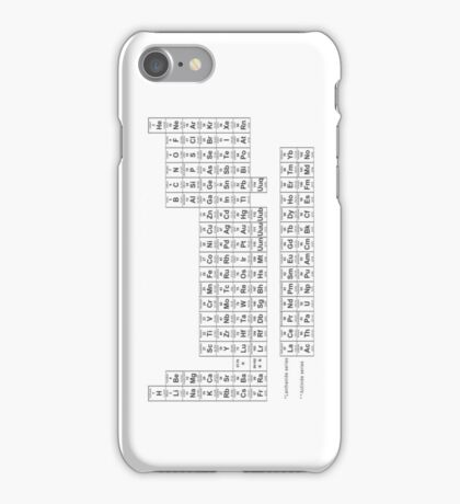 Periodic Table of Elements (iPod/iPhone) iPhone Case/Skin