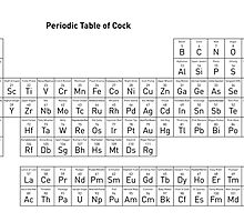 Periodic Table of Cock by Chairboy