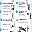 Most Dangerous Gym Machines (Infographic) by Healthcenter