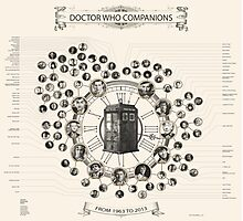 Doctor Who Companion Chart ! Photographic Print