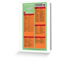 Adobe Flash Cheat Sheet Guide Greeting Card