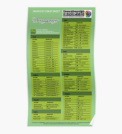 Adobe Dreamweaver Cheat Sheet Guide Poster