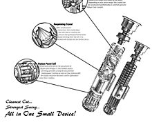 Star Wars Lightsaber Schematics by victorfranjo