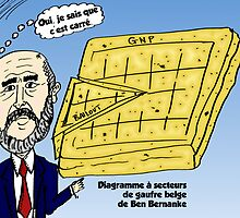 Ben Bernanke et le gaufre belge by Binary-Options