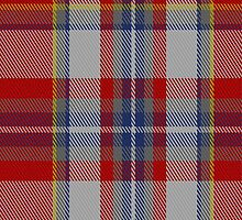 02488 Drummond of Perth Dress #2 Clan/Family Tartan Fabric Print Iphone Case by Detnecs2013