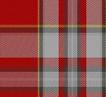 02489 Drummond of Perth Dress #3 Clan/Family Tartan Fabric Print Iphone Case by Detnecs2013