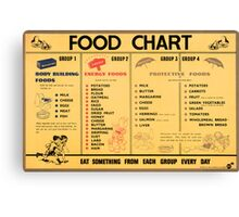 Reprint of a WWII Food Diet Ration Poster Canvas Print