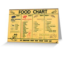 Reprint of a WWII Food Diet Ration Poster Greeting Card