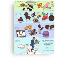 The Infamous Candy Chart Canvas Print