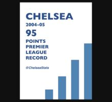 95 Points Premier League Record - Chelsea 2004/05 Kids Clothes