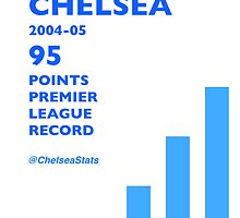 95 Points Premier League Record - Chelsea 2004/05 by ChelseaStats
