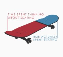 Skateboard infographic by Taylor Ketchum