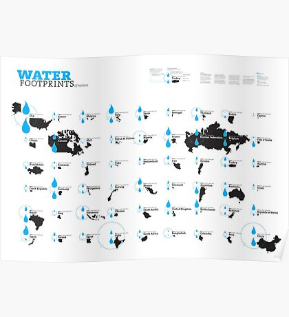 Virtual Water Footprint of Nations Poster