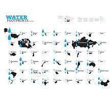 Virtual Water Footprint of Nations Photographic Print
