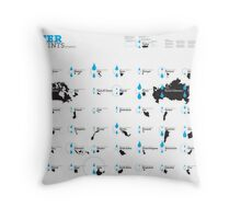 Virtual Water Footprint of Nations Throw Pillow
