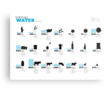 Virtual Water Footprint of Products Metal Print