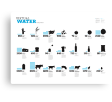 Virtual Water Footprint of Products Canvas Print