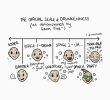 the official scale of drunkenness* by haywood