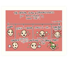 the official scale of drunkenness* Art Print