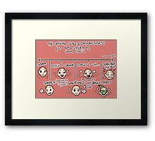 the official scale of drunkenness* Framed Print