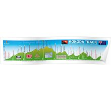 Kokoda Track Wall Map Poster