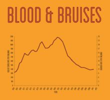 Blood & Bruises T-Shirt