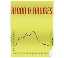 Blood & Bruises Poster