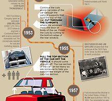 Ultimate Guide for Car Maintenance - Car Repair Manuals by wiakzm97