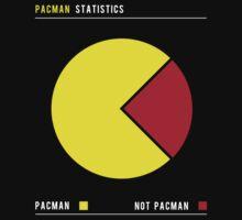 Pacman Statistics V.1 by Madkristin