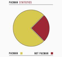 Pacman Statistics V.2 Kids Clothes