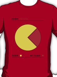 Pacman Statistics V.2 T-Shirt