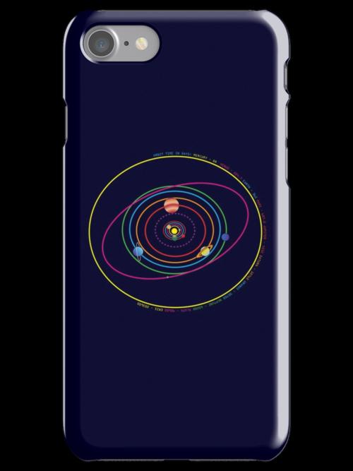 Solar System 2 by MangaKid