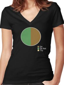 Pie Chart of Jedi Wisdom Women's Fitted V-Neck T-Shirt