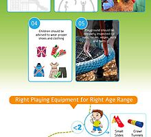 An Infographic on Playground Equipment by Infographics