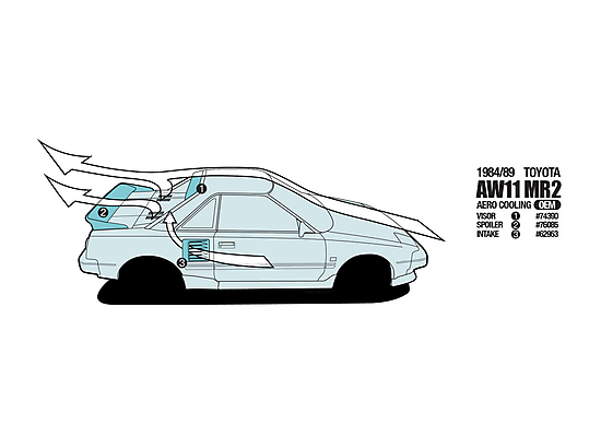 Toyota AW11 MR2 - AERO COOLING - PRINT by Lindsay Thebus